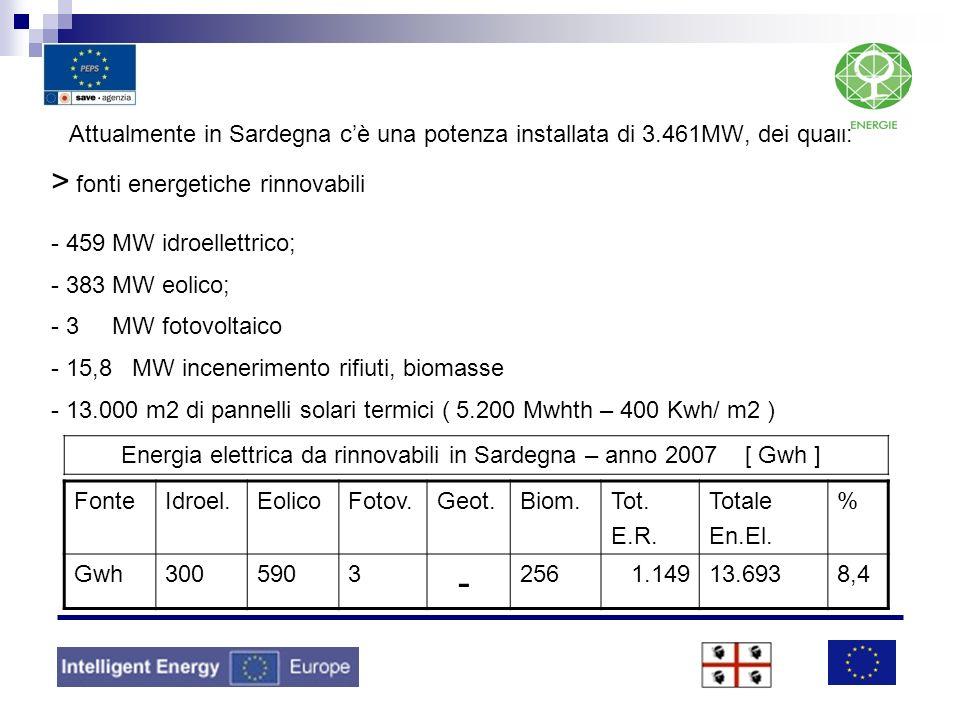 - Energia elettrica da rinnovabili in Sardegna – anno 2007 [ Gwh ]